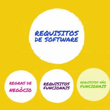 O que são requisitos funcionais, regras de negócio de software e requisitos não funcionais de um software?