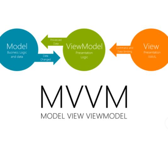 Model-view-viewmodel (MVVM) é um padrão de arquitetura de software ou esquema de design de software. É uma variante do padrão Presentation Model Design de Martin Fowler.